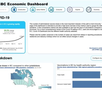 Times Colonist: Business Council launches data dashboard with economic indicators, trends